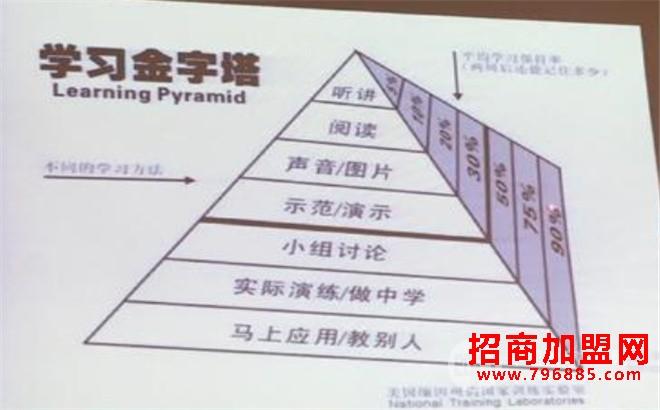 金字塔珠心算